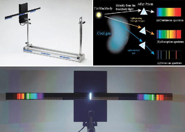Medição do Espectro de Comprimento de Onda na Observação em rede de difração