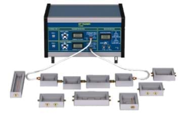 Sistema de rádio frequência