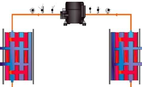 Equipamento de Refrigeração por Compressão de Vapor, Controlado por Computador (PC)